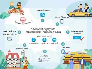 Alipay-for-International-Tourists